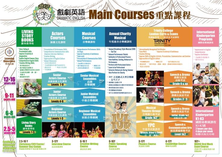 course chart 8.jpg